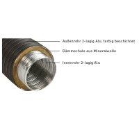 Aluflexrohr 25mm Isoliert Länge max. 750mm