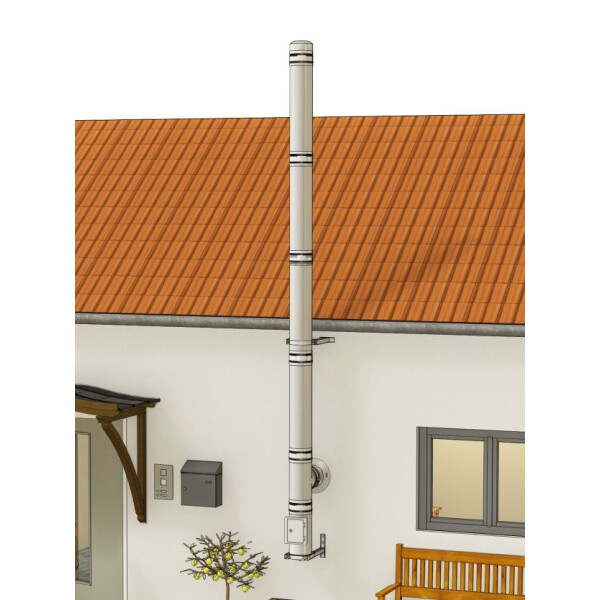 Edelstahlschornstein Bausatz doppelwandig der PROFI 5,30 m